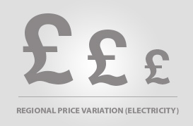 Regional Electricity Price Variation
